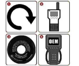 Piktogramy informujące owymaganych procedurach: 1. kalibracja przy wymianie izamianie kół miejscami oraz korekcie ciśnienia, 2. obsługa skanerem uniwersalnym TPMS, 3. rodzaj czujnika TPMS, 4. obsługa skanerem OEM dla danej marki