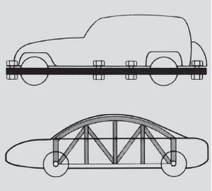 Przęsło belkowe i kratownicowe w konstrukcji mostu i samochodu osobowego